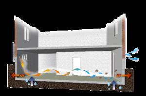 SolarVenti tar bor fukt i källaren
